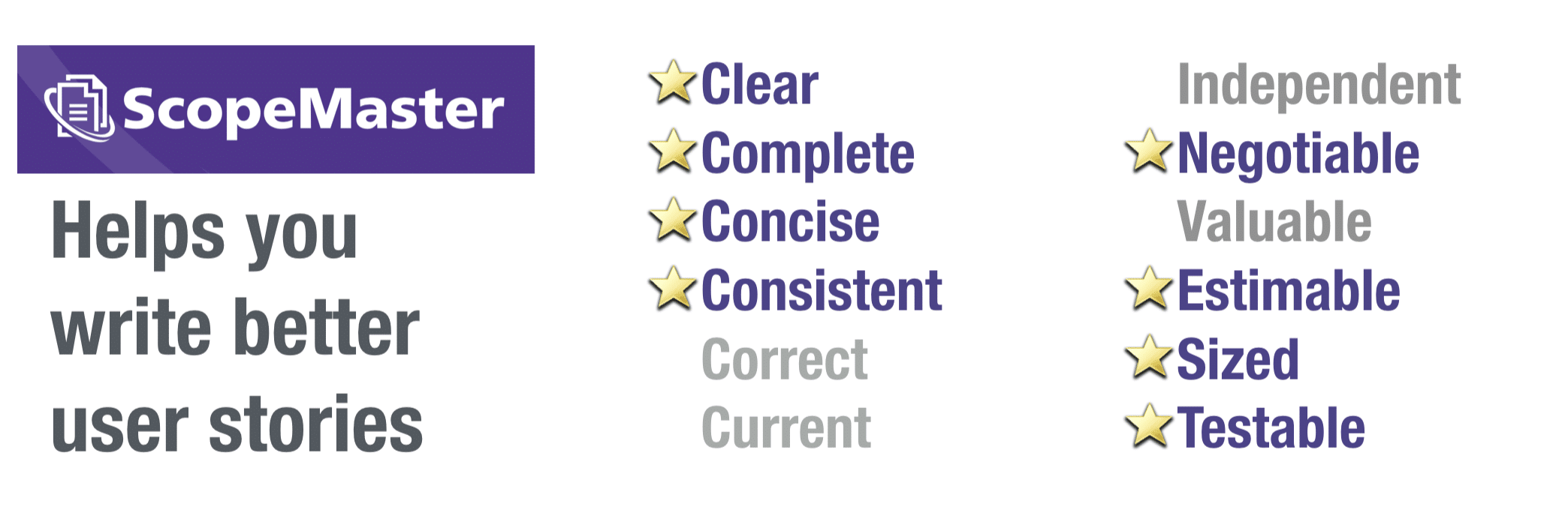 ScopeMaster helps you write better user stories, INVEST and requirements quality criteria