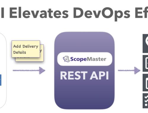 DevOps Extreme Left Testing – REST API