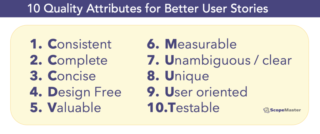 Ten quality attributes for better user stories