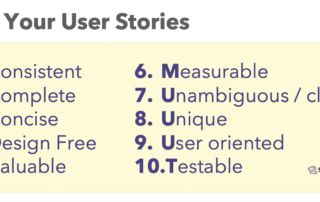 User Story Testing - 10 Quality Attributes
