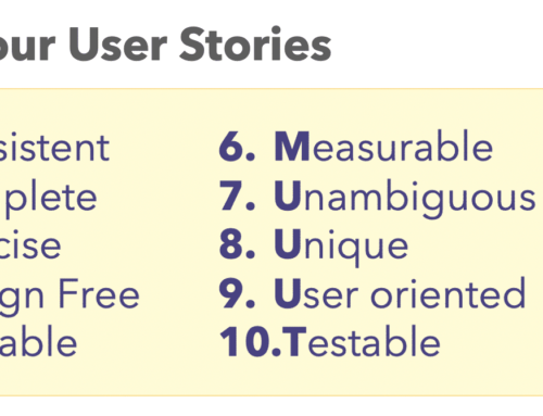 User story testing – manual or automated