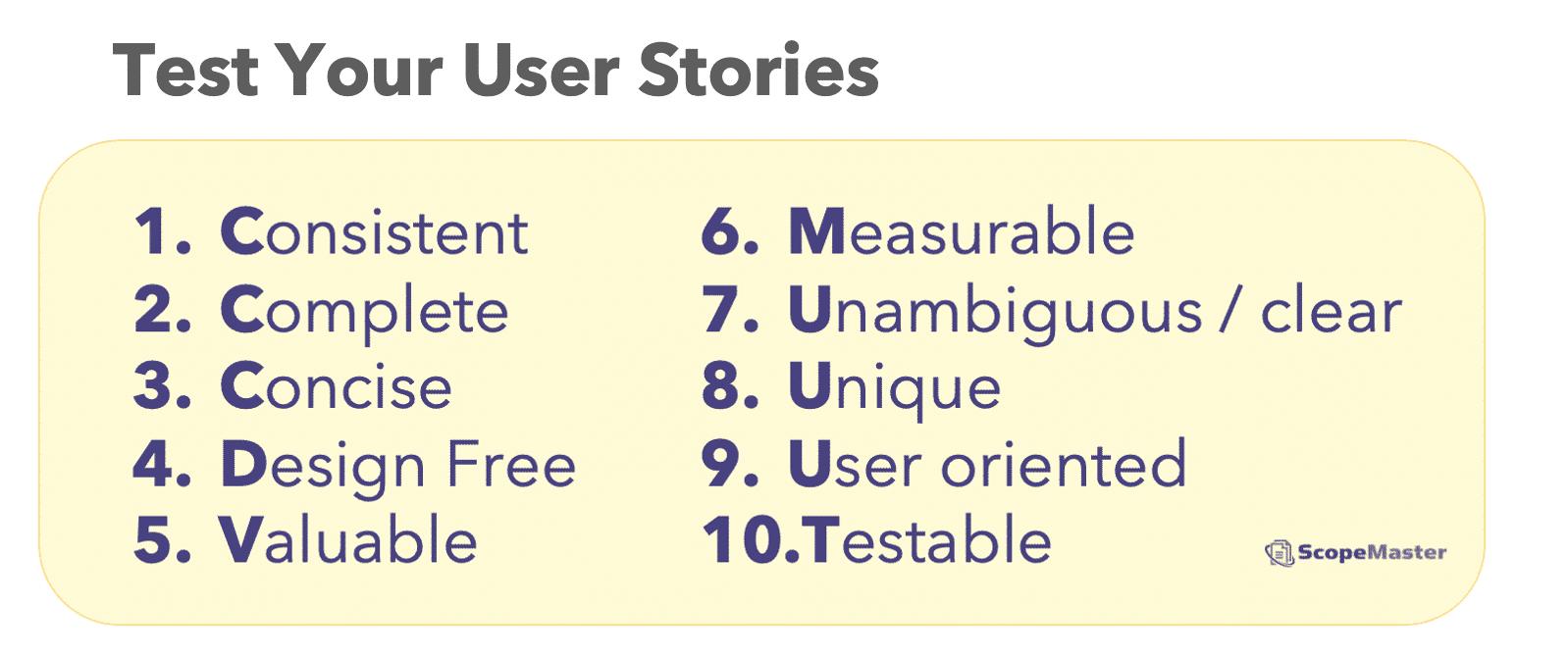 User Story Testing - 10 Quality Attributes