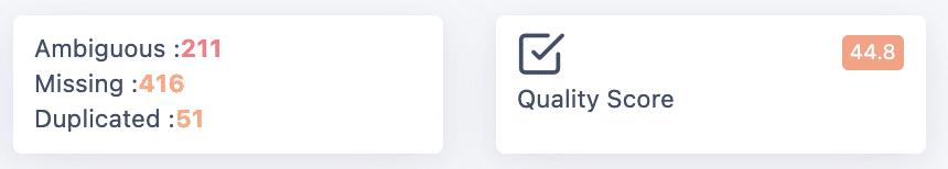 Test User Stories