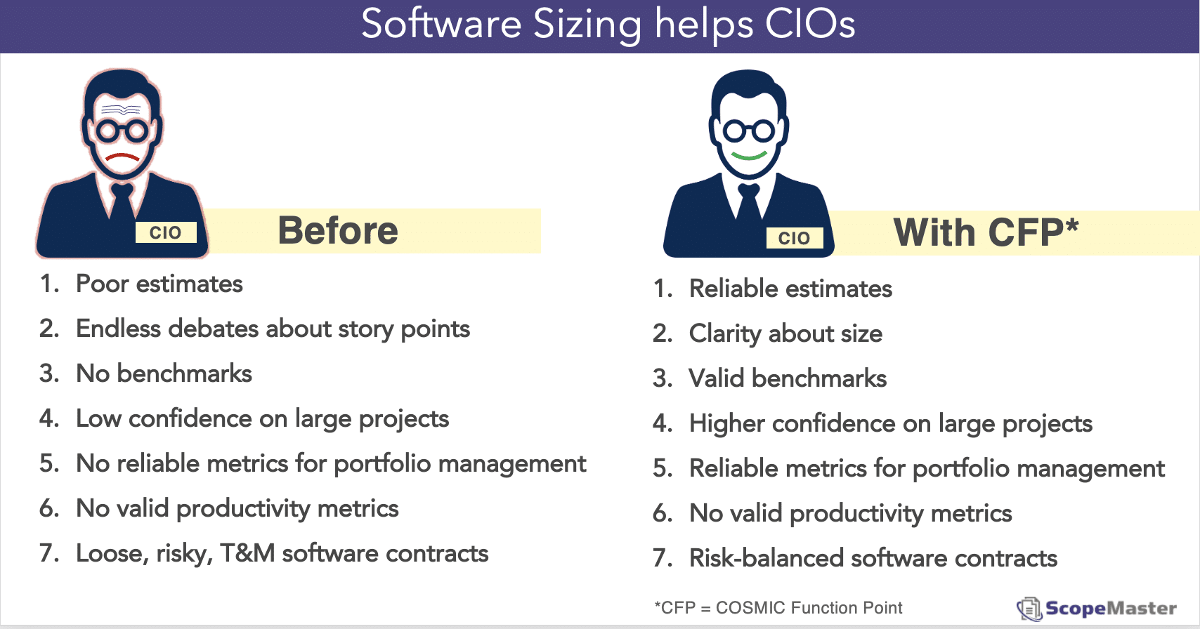 Software measurement based on COSMIC Function Points, unlocks software metrics that help CIOs manage more effectively.